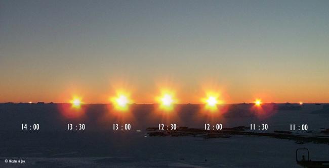 Seulement 3 heures de soleil au plus fort de l 39 hiver - Lever et coucher du soleil est ouest ...